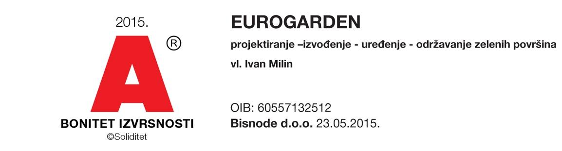 bonitet_izvrsnosti Eurogarden